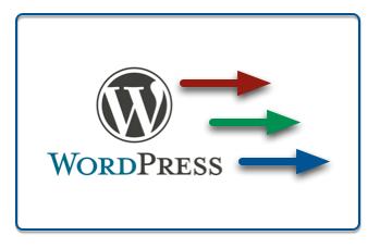 Wordpress bloggen gestroomlijnd