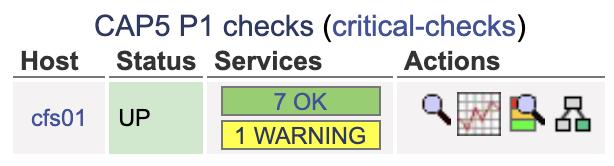 Monitoring Prio1 Service checks